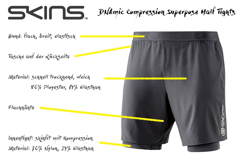 SKINS Laufshorts mit Beschriftung der Details und Eigenschaften wie Material, Innentight und Reißverschluss Tasche