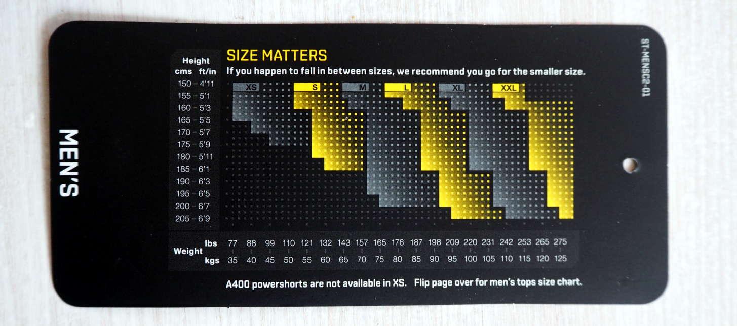 SKINS Größentabelle für Tights und Shorts berechnet nach dem BMI mit Größe und Gewicht
