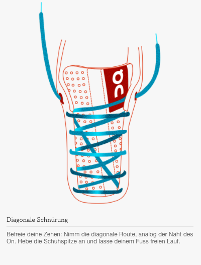 Befreie deine Zehen: Nimm die diagonale Route, analog der Naht des On. Hebe die Schuhspitze an und lasse deinem Fuss freien Lauf.