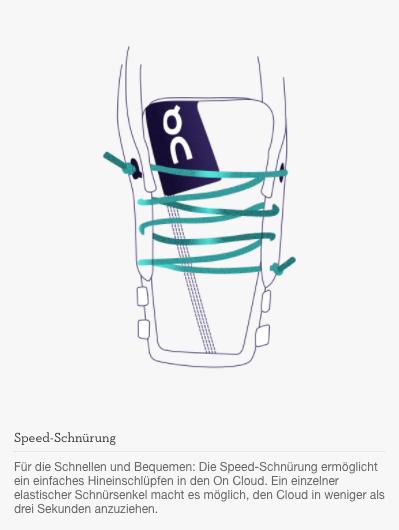 Für die Schnellen und Bequemen: Die Speed-Schnürung ermöglicht ein einfacher Hineinschlüpfen in den On Cloud. Ein einzelner elastischer Schnürsenkel macht es möglich, den Cloud in weniger als drei Sekunden anzuziehen.